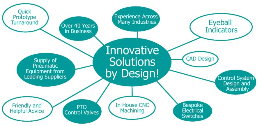 APC Solutions: CAD Design, Pneumatic Indicators, PTO Valves, CNC Machining, Control Boxes